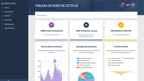 Slider - Dashboard - GetQuanty