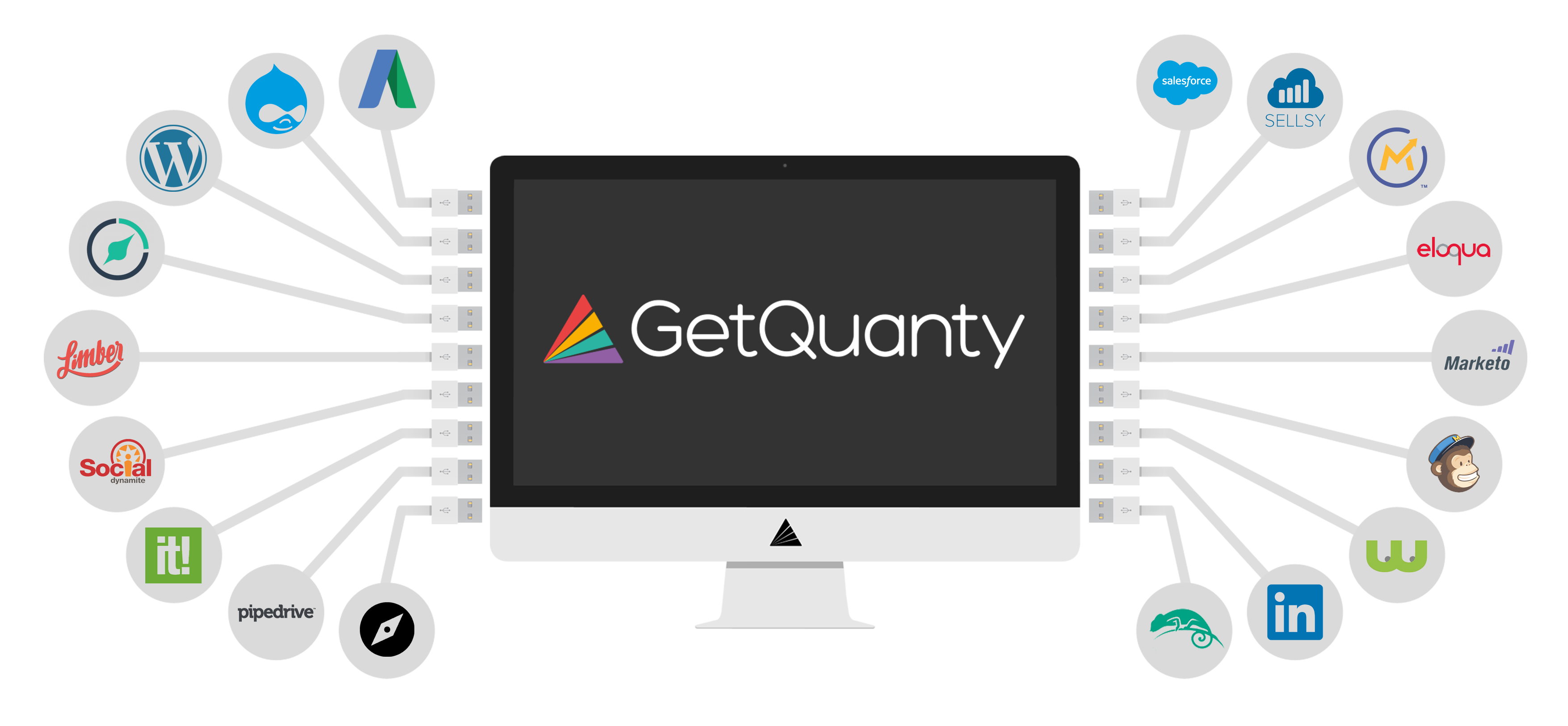 Integrations - GetQuanty