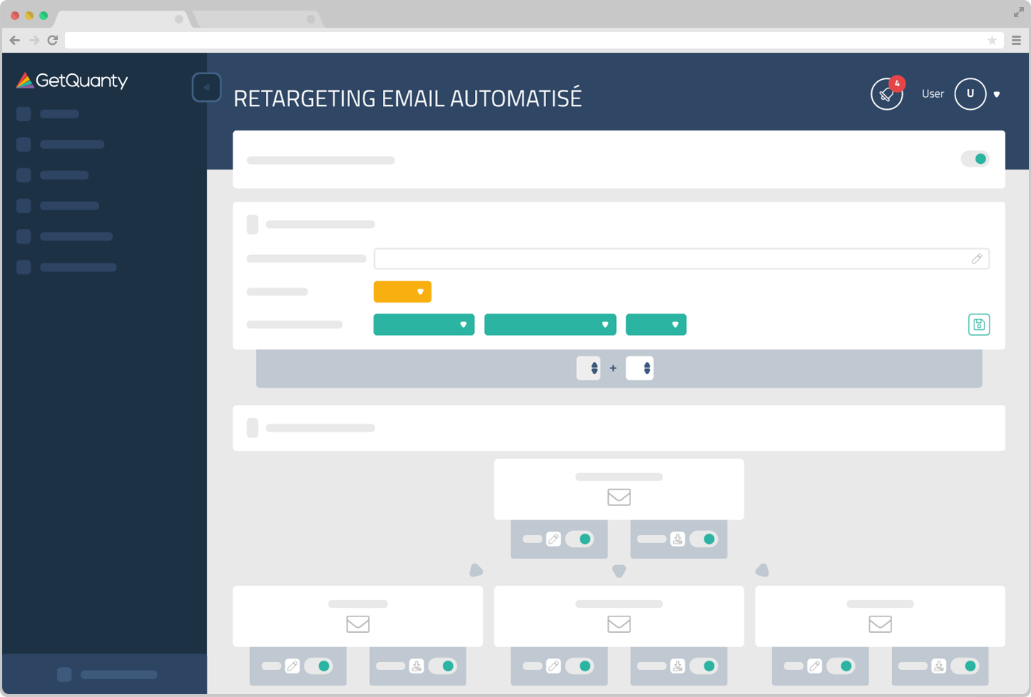 Retargeting Email Automation - GetQuanty